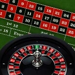 High limit roulette nieuw bij Royal Panda Casino